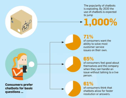 infographics 12