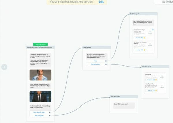 Conversational Flow on ManyChat